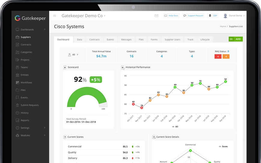 Vendor Scorecard Dashboard