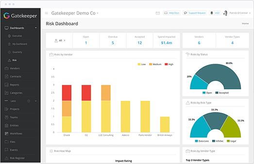 Easily identify risks with the Risk Dashboard in Gatekeeper