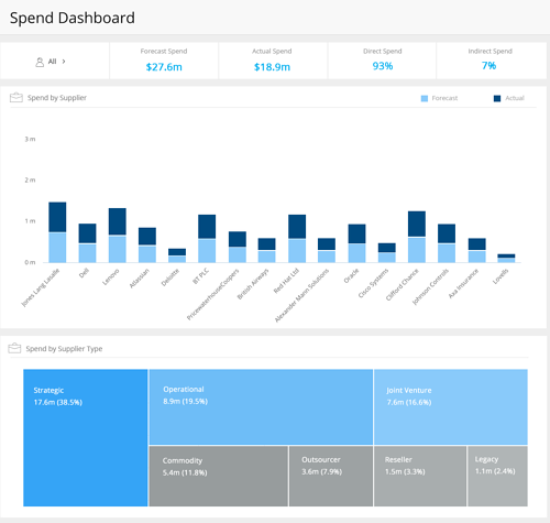 GK_Spend_Module_Dashboard