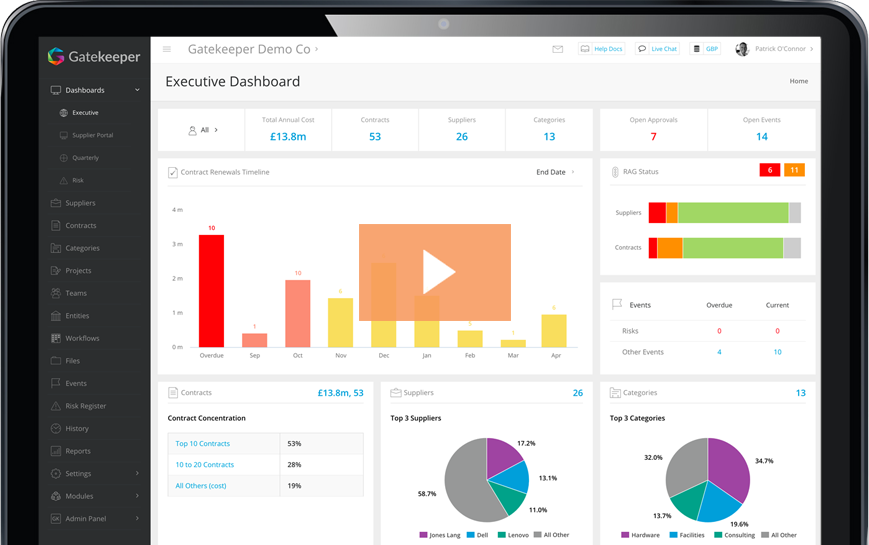 Gatekeeper Contract Management Dashboard