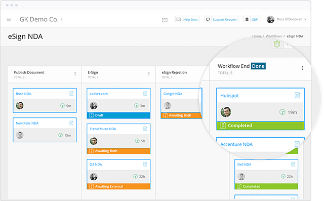 Use our Kanban Workflow Engine to automate approvals and processes