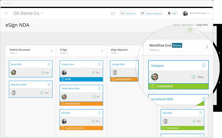 eSign-Workflow
